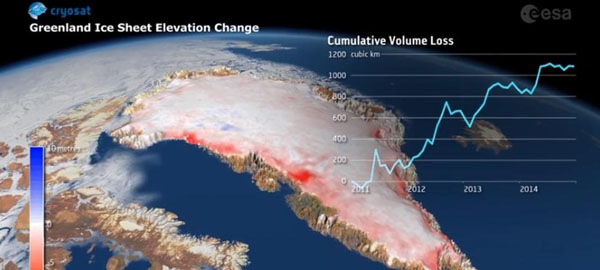 El deshielo de Groenlandia eleva rápidamente el nivel del mar