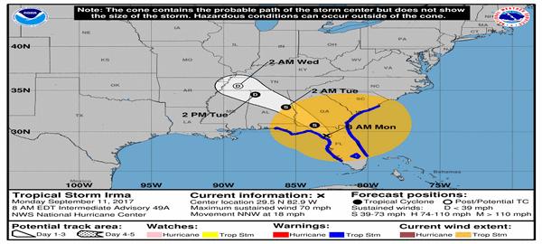 Las últimas 48 horas de Irma